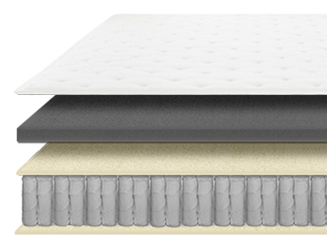 Allswell Mattress Layers