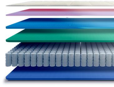 DreamCloud Hybrid Mattress Layers