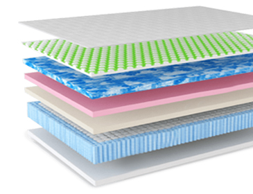 GhostBed 3D Matrix Mattress Layers