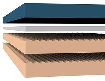 Zinus Cooling Gel Memory Foam Mattress Layers