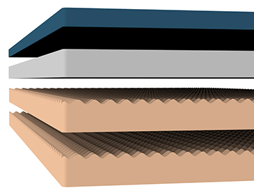 Zinus Cooling Green Tea Gel Memory Foam Mattress Layers