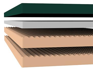 Zinus Pressure Relief Green Tea Memory Foam Mattress Layers