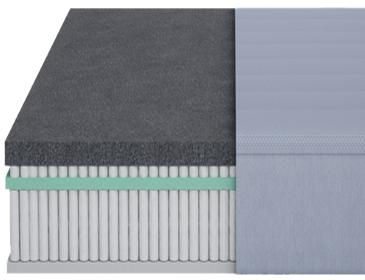 Tuft and Needle Hybrid Mattress Layers