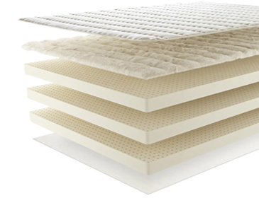 PlushBeds Botanical Bliss Mattress Layers