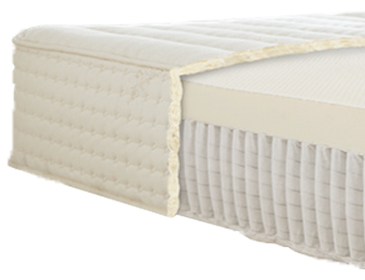 PlushBeds Luxury Bliss Mattress Layers