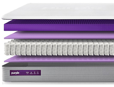 Purple Hybrid Premier Mattress Layers