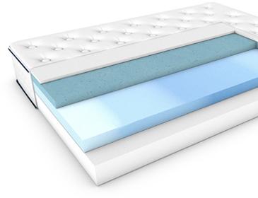 Winkbeds Memory Lux Mattress Layers