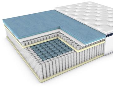 The WinkBed Original Mattress Layers