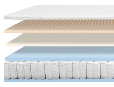 Leesa Hybrid Mattress Layers