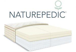 Naturepedic EOS Pillowtop Mattress